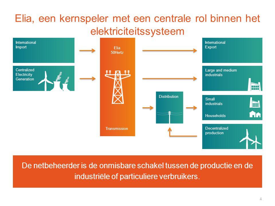 Elia, een kernspeler met een centrale rol binnen het elektriciteitssysteem De netbeheerder is de onmisbare schakel tussen de productie en de industriële of particuliere verbruikers.