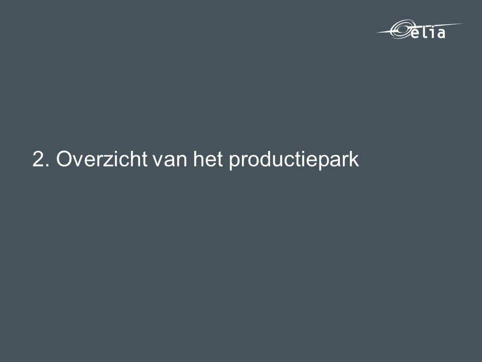 2. Overzicht van het productiepark