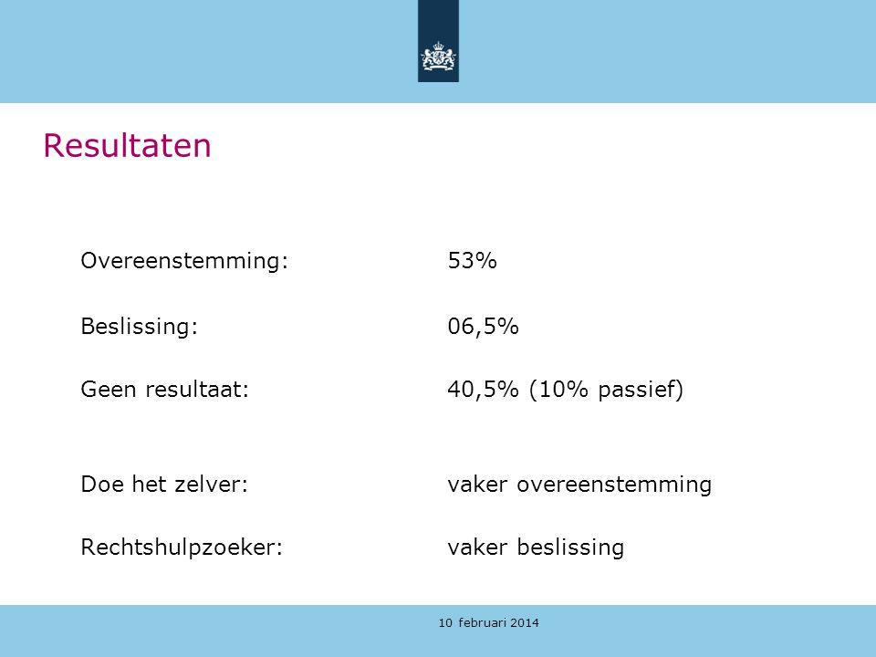 10 februari 2014 Resultaten Overeenstemming: 53% Beslissing:06,5% Geen resultaat: 40,5% (10% passief) Doe het zelver: vaker overeenstemming Rechtshulp