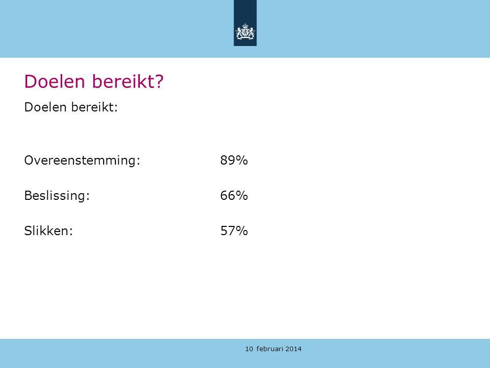 10 februari 2014 Doelen bereikt? Doelen bereikt: Overeenstemming:89% Beslissing: 66% Slikken: 57%