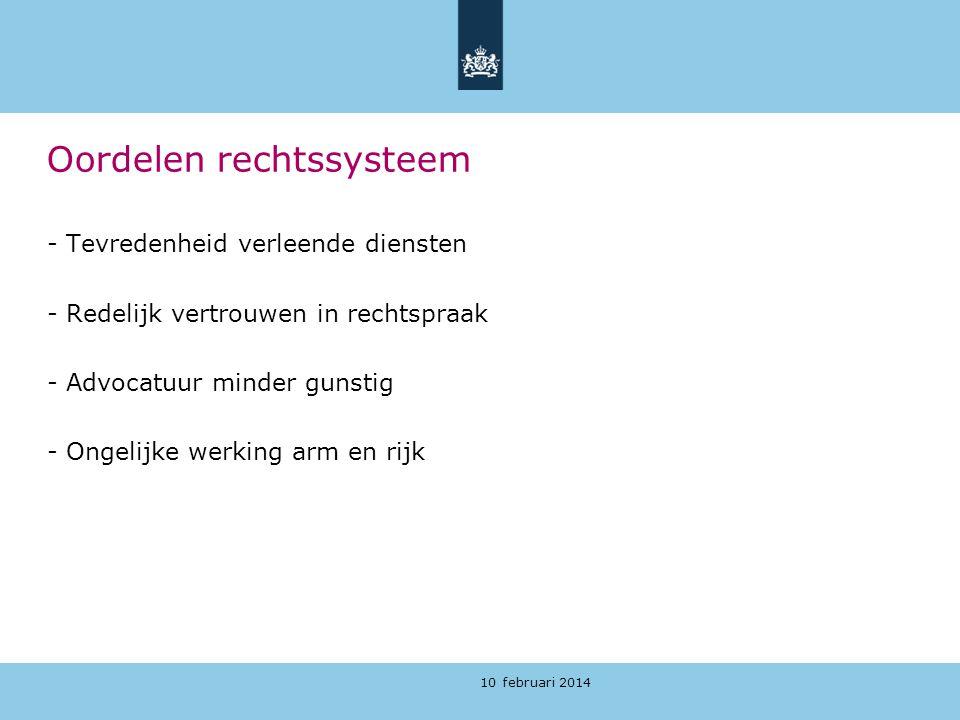 10 februari 2014 Oordelen rechtssysteem - Tevredenheid verleende diensten - Redelijk vertrouwen in rechtspraak - Advocatuur minder gunstig - Ongelijke