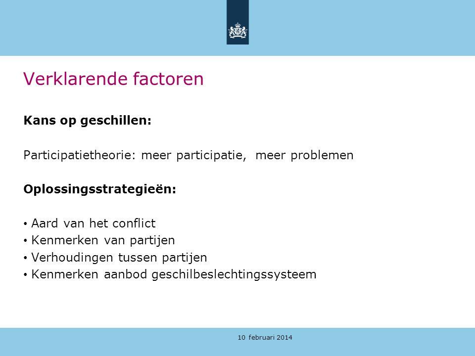 10 februari 2014 Verklarende factoren Kans op geschillen: Participatietheorie: meer participatie, meer problemen Oplossingsstrategieën: Aard van het c