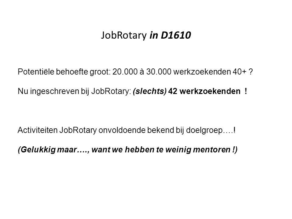 JobRotary in D1610 Potentiële behoefte groot: 20.000 à 30.000 werkzoekenden 40+ .