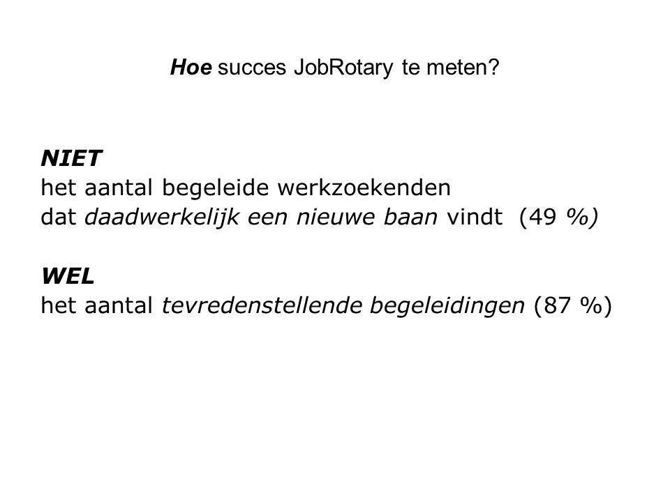 Hoe succes JobRotary te meten.