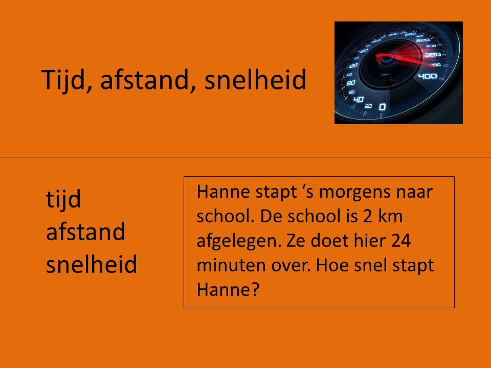 Tijd, afstand, snelheid tijd afstand snelheid Hanne stapt 's morgens naar school.
