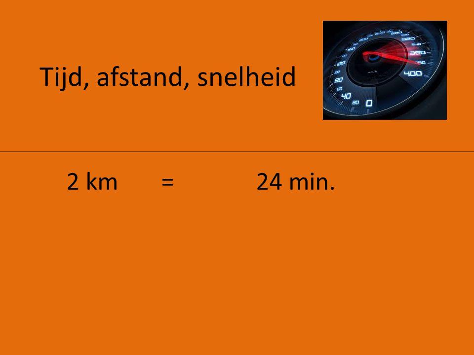 Tijd, afstand, snelheid 2 km=24 min. ? =60 min.