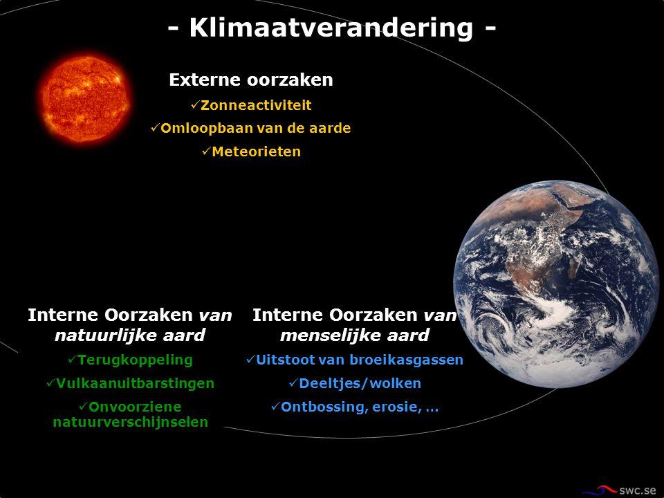 Externe oorzaken Zonneactiviteit Omloopbaan van de aarde Meteorieten Interne Oorzaken van menselijke aard Uitstoot van broeikasgassen Deeltjes/wolken