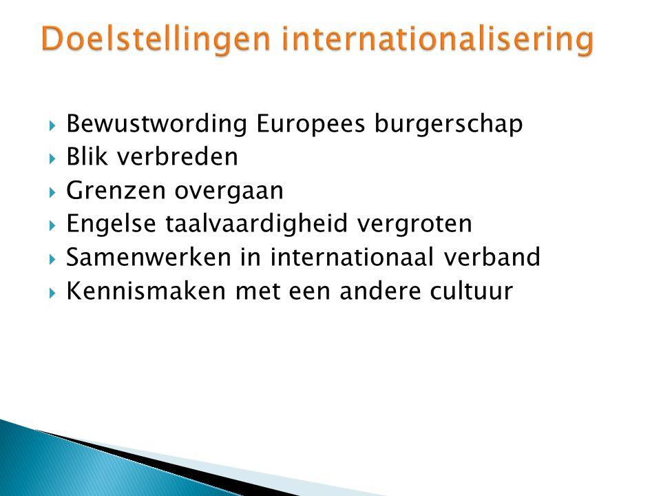 Bewustwording Europees burgerschap  Blik verbreden  Grenzen overgaan  Engelse taalvaardigheid vergroten  Samenwerken in internationaal verband  Kennismaken met een andere cultuur
