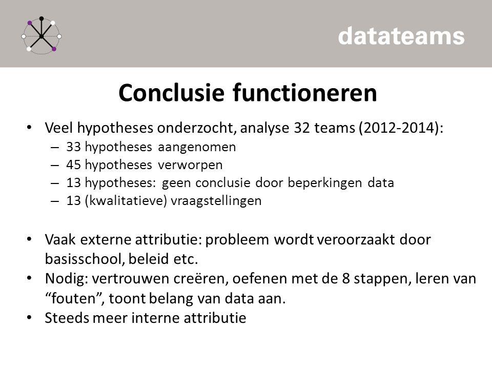 Conclusie functioneren Veel hypotheses onderzocht, analyse 32 teams (2012-2014): – 33 hypotheses aangenomen – 45 hypotheses verworpen – 13 hypotheses: geen conclusie door beperkingen data – 13 (kwalitatieve) vraagstellingen Vaak externe attributie: probleem wordt veroorzaakt door basisschool, beleid etc.