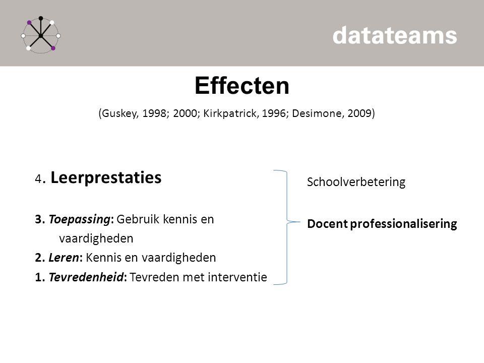 4. Leerprestaties 3. Toepassing: Gebruik kennis en vaardigheden 2. Leren: Kennis en vaardigheden 1. Tevredenheid: Tevreden met interventie Docent prof