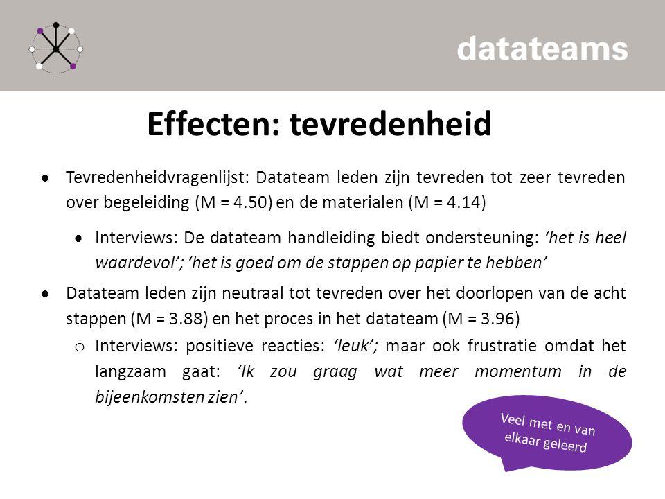 Effecten: tevredenheid  Tevredenheidvragenlijst: Datateam leden zijn tevreden tot zeer tevreden over begeleiding (M = 4.50) en de materialen (M = 4.14)  Interviews: De datateam handleiding biedt ondersteuning: 'het is heel waardevol'; 'het is goed om de stappen op papier te hebben'  Datateam leden zijn neutraal tot tevreden over het doorlopen van de acht stappen (M = 3.88) en het proces in het datateam (M = 3.96) o Interviews: positieve reacties: 'leuk'; maar ook frustratie omdat het langzaam gaat: 'Ik zou graag wat meer momentum in de bijeenkomsten zien'.