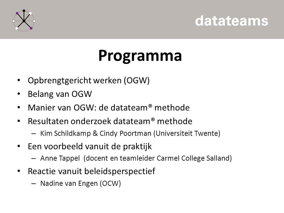Programma Opbrengtgericht werken (OGW) Belang van OGW Manier van OGW: de datateam® methode Resultaten onderzoek datateam® methode – Kim Schildkamp & C