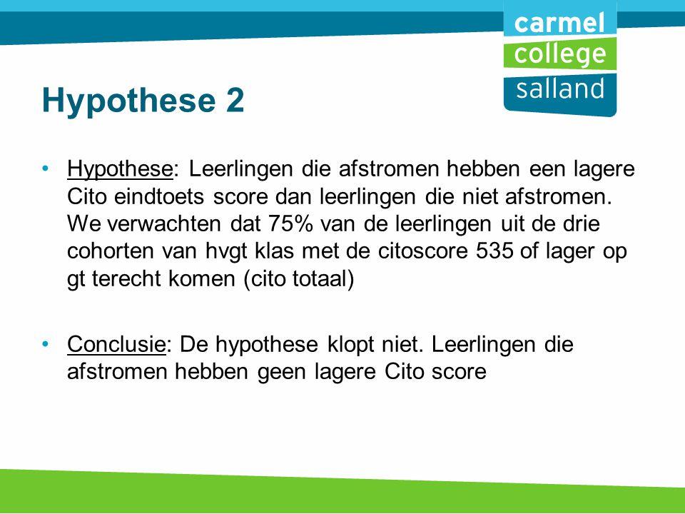Hypothese 2 Hypothese: Leerlingen die afstromen hebben een lagere Cito eindtoets score dan leerlingen die niet afstromen. We verwachten dat 75% van de