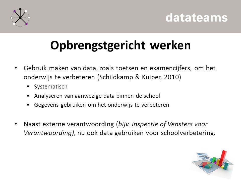 Opbrengstgericht werken Gebruik maken van data, zoals toetsen en examencijfers, om het onderwijs te verbeteren (Schildkamp & Kuiper, 2010)  Systemati