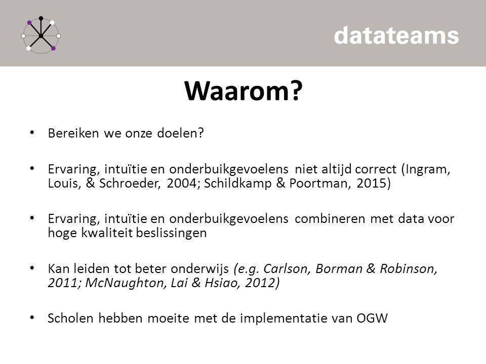 Effecten: toepassen en leerprestaties OGW vragenlijst: samenwerking datateam scholen (M=0.13) significant meer gegroeid dan in controlegroep (M=0.02, d=0.52).