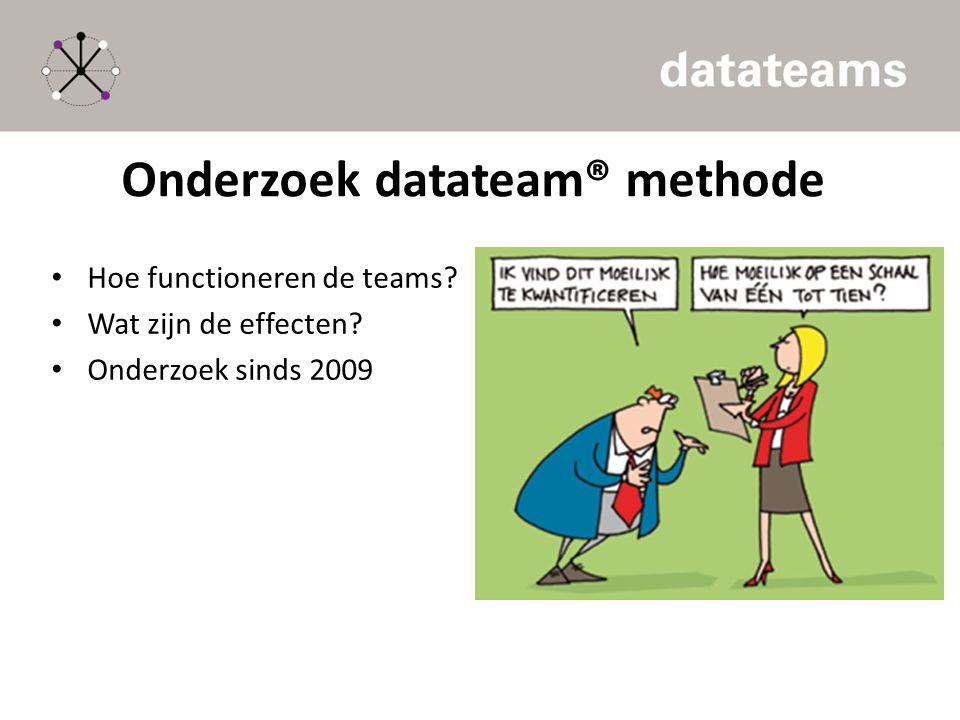Onderzoek datateam® methode Hoe functioneren de teams? Wat zijn de effecten? Onderzoek sinds 2009
