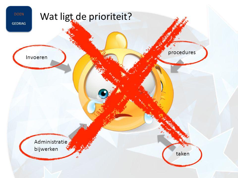 Wat ligt de prioriteit? DOEN GEDRAG DOEN GEDRAG Invoeren Administratie bijwerken procedures taken