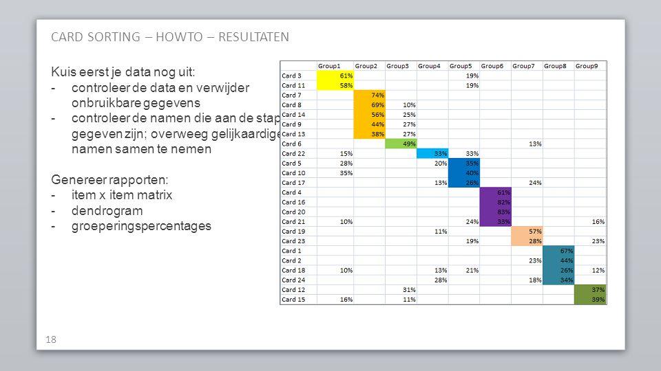 CARD SORTING – HOWTO – RESULTATEN 18 Kuis eerst je data nog uit: -controleer de data en verwijder onbruikbare gegevens -controleer de namen die aan de stapels gegeven zijn; overweeg gelijkaardige namen samen te nemen Genereer rapporten: -item x item matrix -dendrogram -groeperingspercentages