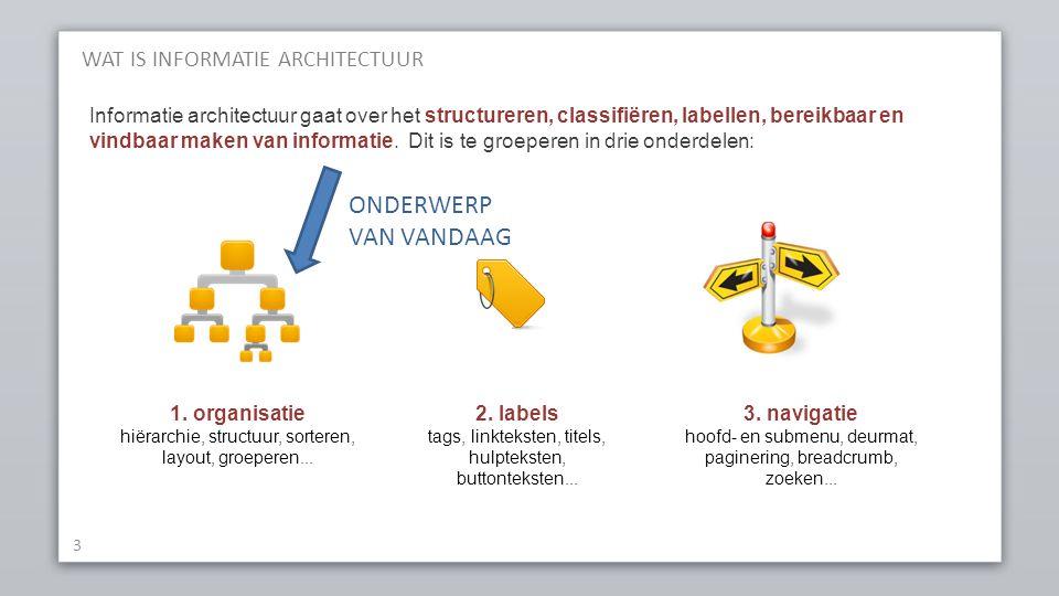 WAT IS INFORMATIE ARCHITECTUUR 3 Informatie architectuur gaat over het structureren, classifiëren, labellen, bereikbaar en vindbaar maken van informatie.