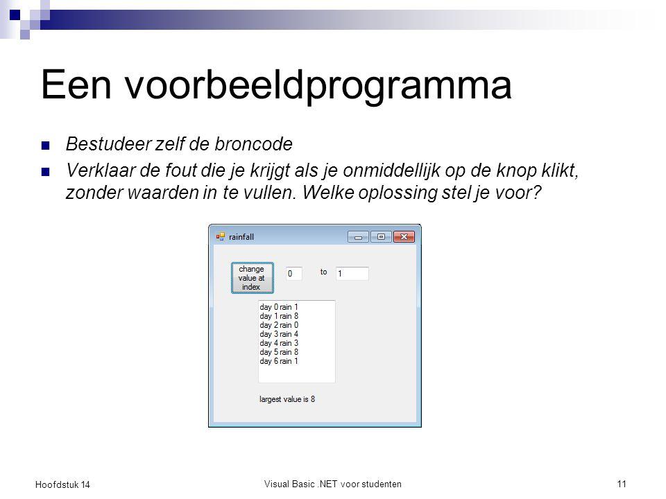 Hoofdstuk 14 Visual Basic.NET voor studenten11 Een voorbeeldprogramma Bestudeer zelf de broncode Verklaar de fout die je krijgt als je onmiddellijk op de knop klikt, zonder waarden in te vullen.