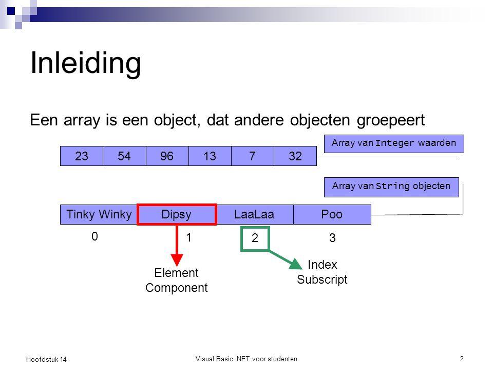 Hoofdstuk 14 Visual Basic.NET voor studenten3 Een array creëren Deze statements declareren twee variabelen: ages en band Automatisch worden twee array objecten aangemaakt die 6 resp.