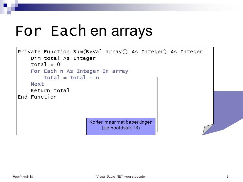 Hoofdstuk 14 Visual Basic.NET voor studenten8 For Each en arrays Private Function Sum(ByVal array() As Integer) As Integer Dim total As Integer total = 0 For Each n As Integer In array total = total + n Next Return total End Function Korter, maar met beperkingen (zie hoofdstuk 13)