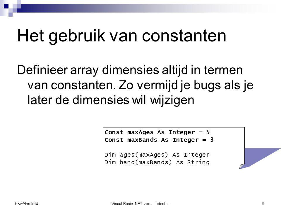Hoofdstuk 14 Visual Basic.NET voor studenten10 Een array initialiseren Met een lus statement Als alle elementen op voorhand gekend zijn, kan je een initialisatie combineren met de declaratie Dim band() As String = { Tinky Winky , Dipsy , LaaLaa , Poo }