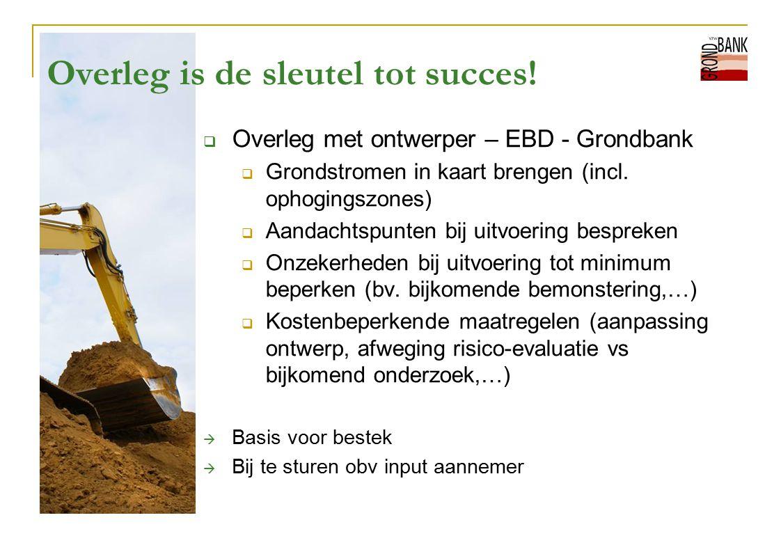Overleg is de sleutel tot succes!  Overleg met ontwerper – EBD - Grondbank  Grondstromen in kaart brengen (incl. ophogingszones)  Aandachtspunten b