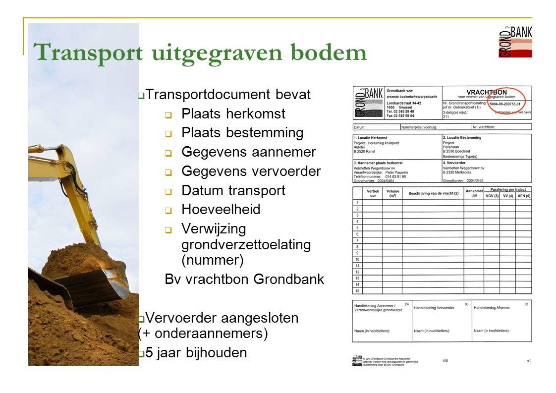 Transport uitgegraven bodem  Transportdocument bevat  Plaats herkomst  Plaats bestemming  Gegevens aannemer  Gegevens vervoerder  Datum transpor