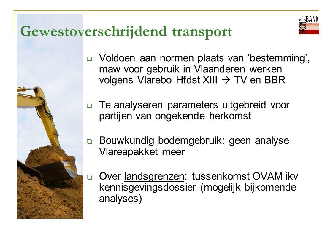 Gewestoverschrijdend transport  Voldoen aan normen plaats van 'bestemming', maw voor gebruik in Vlaanderen werken volgens Vlarebo Hfdst XIII  TV en
