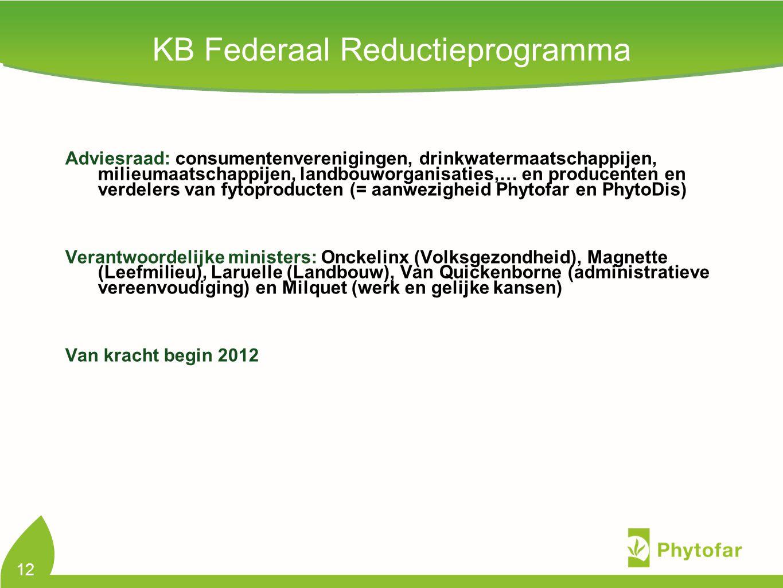 KB Federaal Reductieprogramma Adviesraad: consumentenverenigingen, drinkwatermaatschappijen, milieumaatschappijen, landbouworganisaties,… en producent