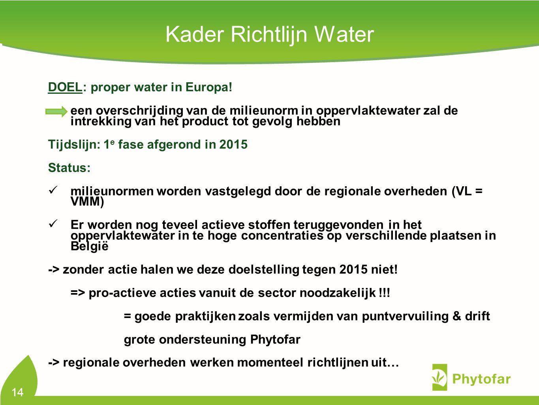 Kader Richtlijn Water DOEL: proper water in Europa! een overschrijding van de milieunorm in oppervlaktewater zal de intrekking van het product tot gev