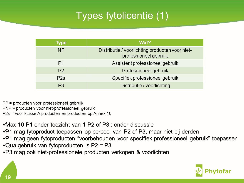 Types fytolicentie (1) TypeWat? NPDistributie / voorlichting producten voor niet- professioneel gebruik P1Assistent professioneel gebruik P2Profession