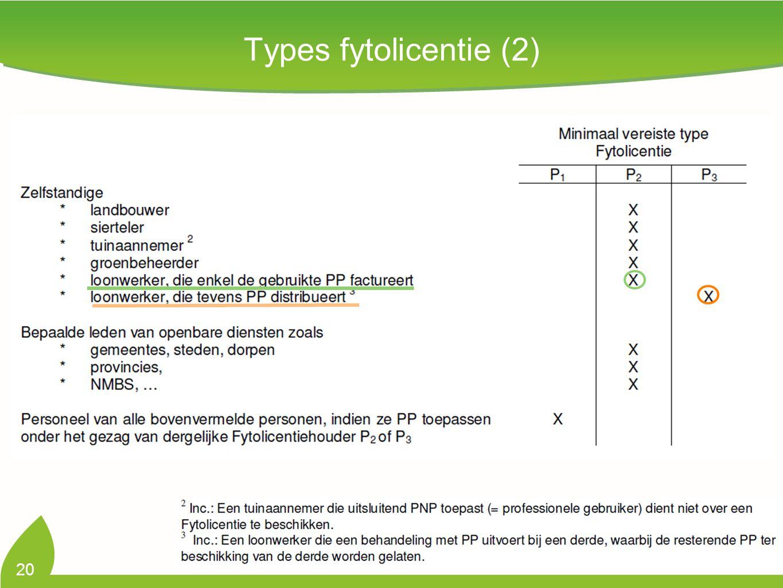 20 Types fytolicentie (2)