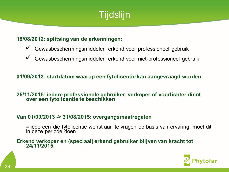 Tijdslijn 18/08/2012: splitsing van de erkenningen: Gewasbeschermingsmiddelen erkend voor professioneel gebruik Gewasbeschermingsmiddelen erkend voor