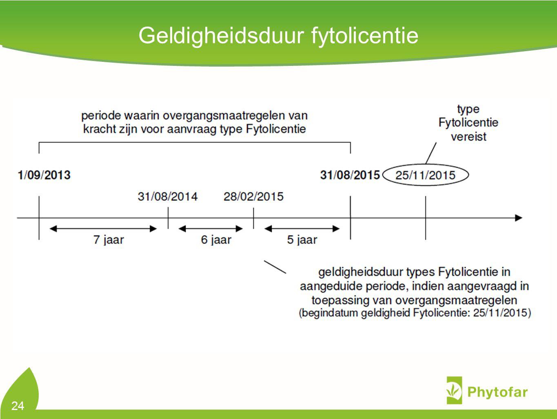 Geldigheidsduur fytolicentie 24
