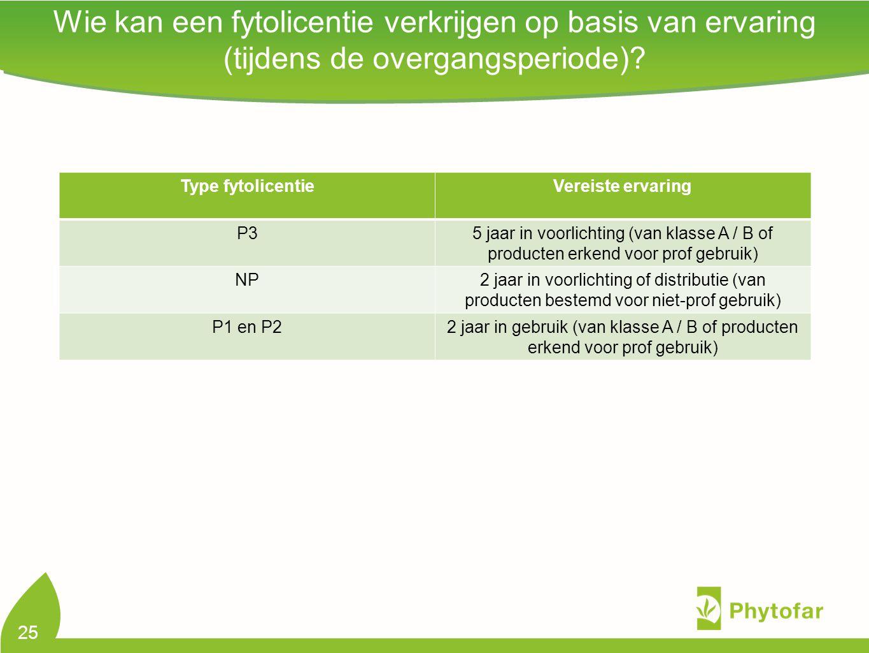 Wie kan een fytolicentie verkrijgen op basis van ervaring (tijdens de overgangsperiode)? Type fytolicentieVereiste ervaring P35 jaar in voorlichting (