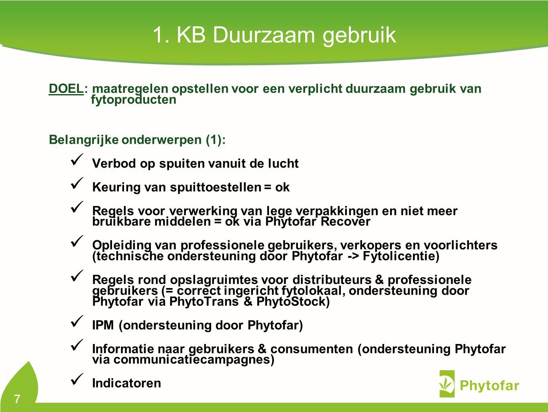 1. KB Duurzaam gebruik DOEL: maatregelen opstellen voor een verplicht duurzaam gebruik van fytoproducten Belangrijke onderwerpen (1): Verbod op spuite