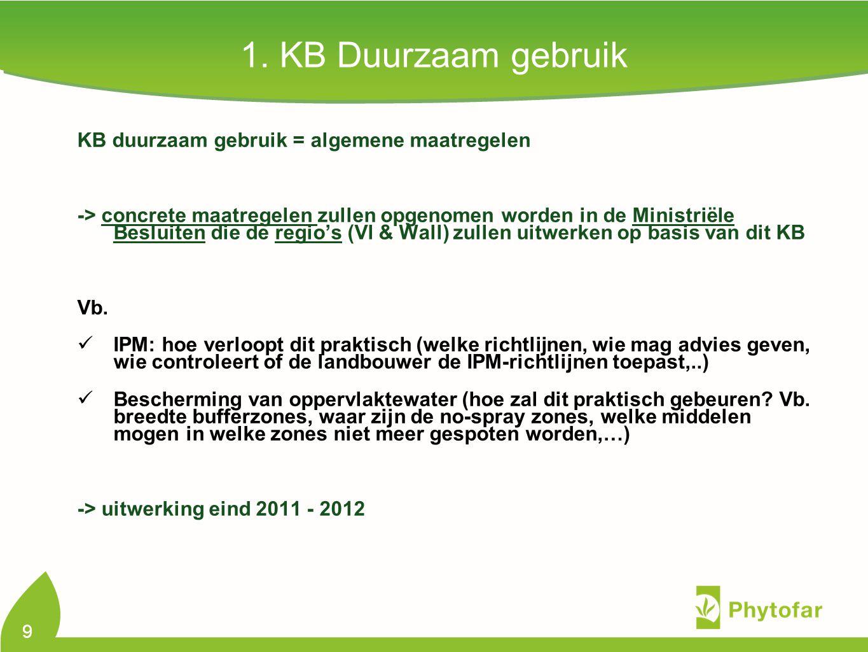 KB duurzaam gebruik = algemene maatregelen -> concrete maatregelen zullen opgenomen worden in de Ministriële Besluiten die de regio's (Vl & Wall) zull