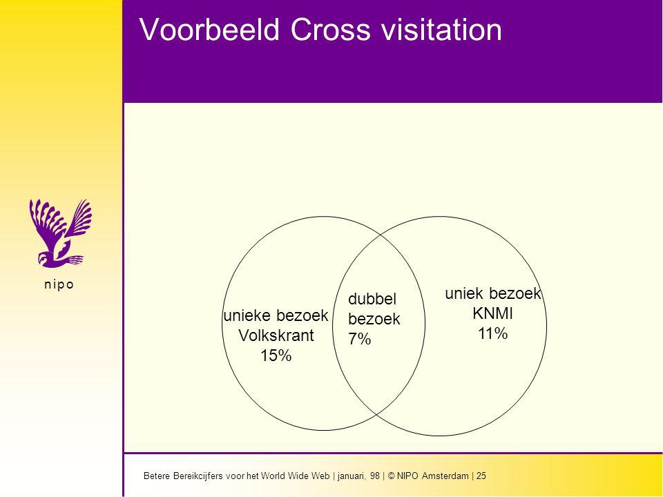 Betere Bereikcijfers voor het World Wide Web | januari, 98 | © NIPO Amsterdam | 25 n i p on i p o Voorbeeld Cross visitation unieke bezoek Volkskrant 15% dubbel bezoek 7% uniek bezoek KNMI 11%