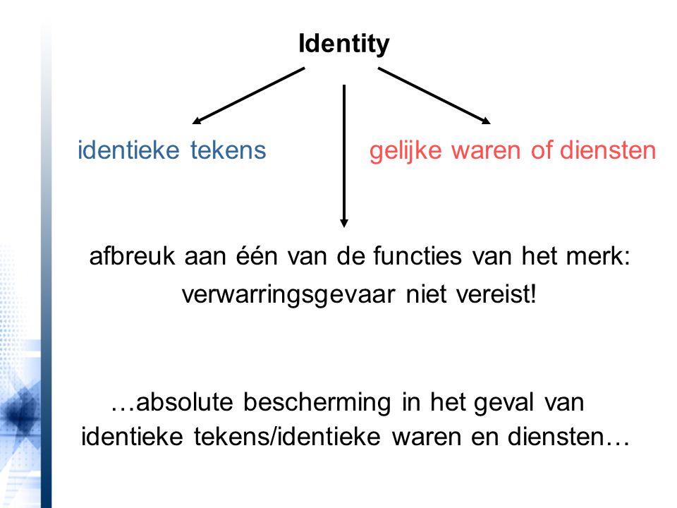 Identity identieke tekensgelijke waren of diensten afbreuk aan één van de functies van het merk: verwarringsgevaar niet vereist! …absolute bescherming