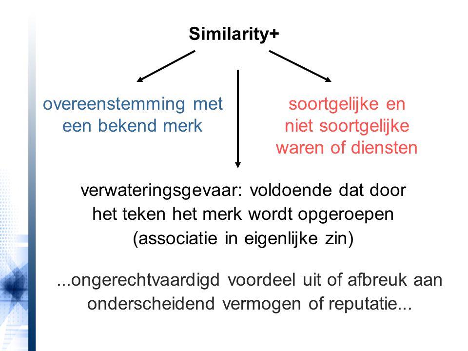 Similarity+ overeenstemming met een bekend merk soortgelijke en niet soortgelijke waren of diensten verwateringsgevaar: voldoende dat door het teken h