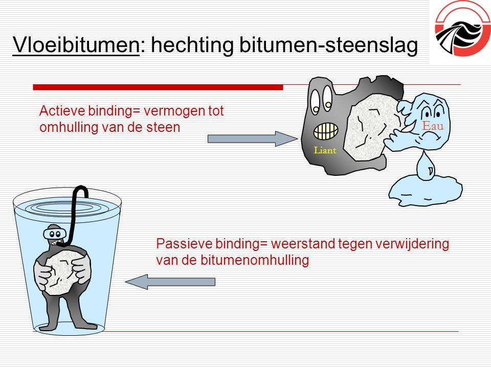 Vloeibitumen: hechting bitumen-steenslag Actieve binding= vermogen tot omhulling van de steen Passieve binding= weerstand tegen verwijdering van de bi