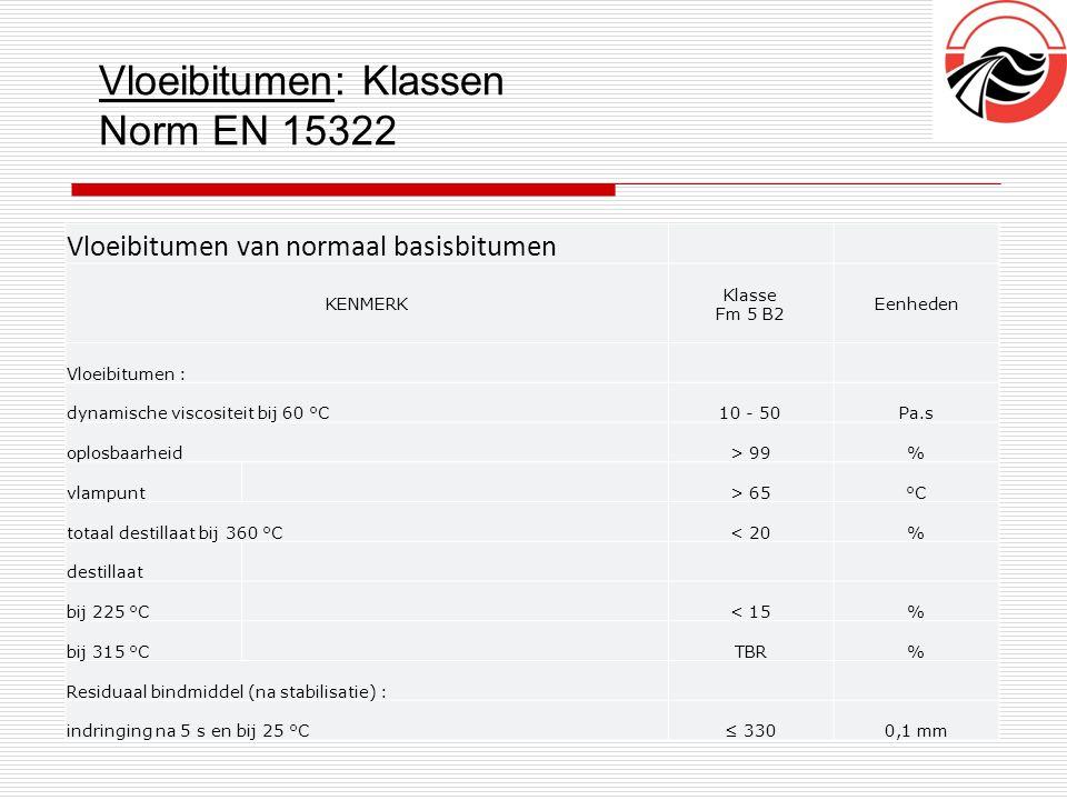 Vloeibitumen van normaal basisbitumen KENMERK Klasse Fm 5 B2 Eenheden Vloeibitumen : dynamische viscositeit bij 60 °C10 - 50Pa.s oplosbaarheid> 99% vl