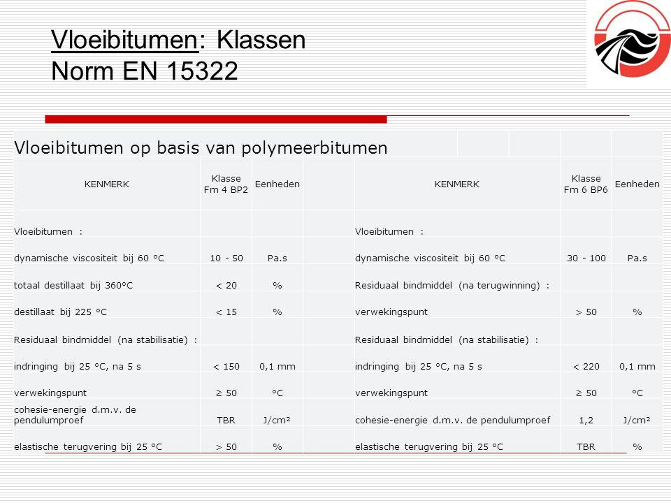 Vloeibitumen op basis van polymeerbitumen KENMERK Klasse Fm 4 BP2 EenhedenKENMERK Klasse Fm 6 BP6 Eenheden Vloeibitumen : dynamische viscositeit bij 6