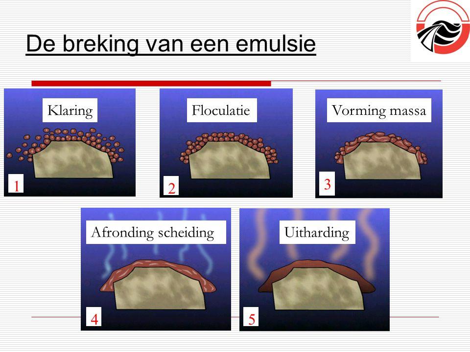 De breking van een emulsie 1 2 3 4 5 Klaring Afronding scheiding FloculatieVorming massa Uitharding