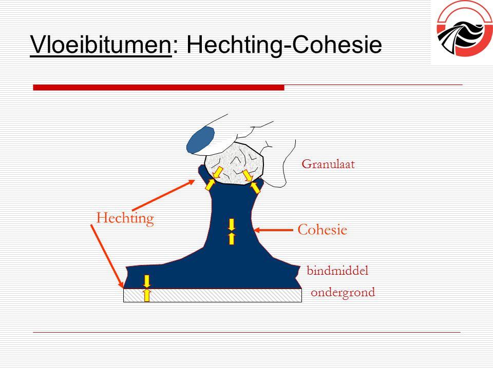 Vloeibitumen: Hechting-Cohesie Hechting Cohesie ondergrond bindmiddel Granulaat