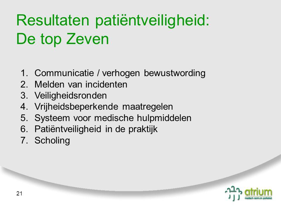 21 Resultaten patiëntveiligheid: De top Zeven 1.Communicatie / verhogen bewustwording 2.Melden van incidenten 3.Veiligheidsronden 4.Vrijheidsbeperkende maatregelen 5.Systeem voor medische hulpmiddelen 6.Patiëntveiligheid in de praktijk 7.Scholing