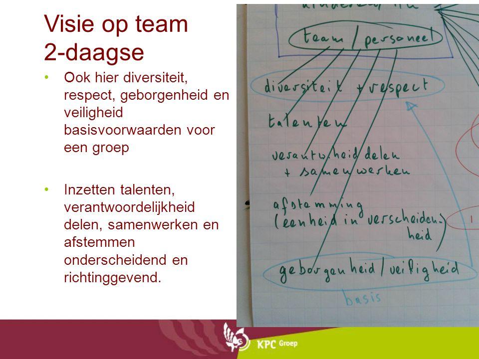 Visie op team 2-daagse Ook hier diversiteit, respect, geborgenheid en veiligheid basisvoorwaarden voor een groep Inzetten talenten, verantwoordelijkhe