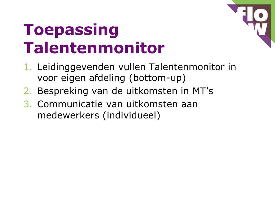 Toepassing Talentenmonitor 1.Leidinggevenden vullen Talentenmonitor in voor eigen afdeling (bottom-up) 2.Bespreking van de uitkomsten in MT's 3.Commun